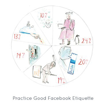 Practice Good Facebook Etiquette
